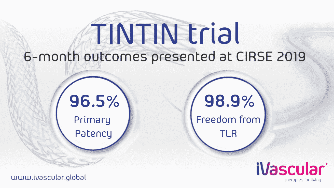 TINTIN trial shows impressive results at 6-months.